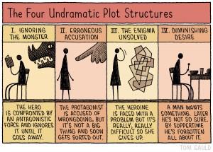 gauld-four-undramatic-plot-structures-1200-300x215